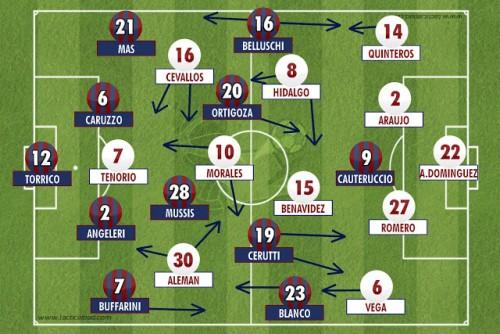 LDU 2 x 0 San Lorenzo