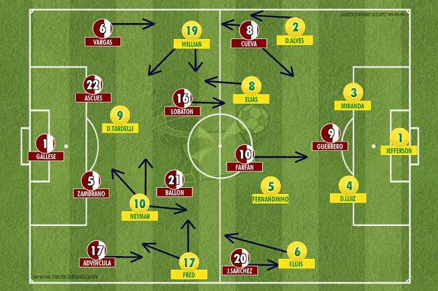 Peru 1 X 2 Brasil